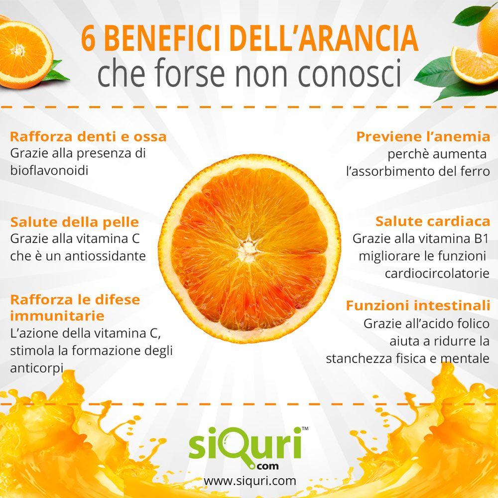 Infografica benefici dell'arancia