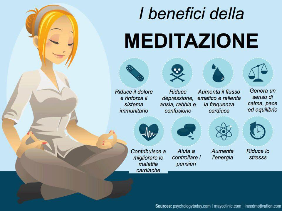 meditazione siquri