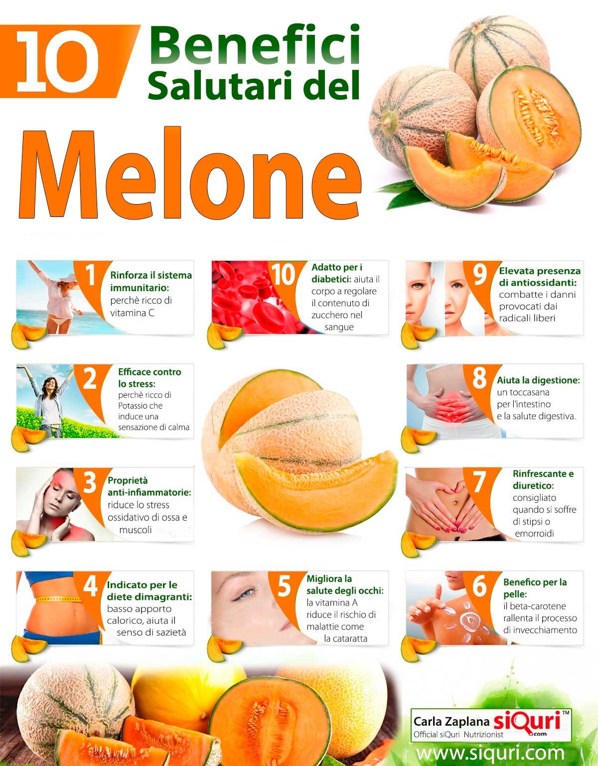 Infografica proprietà melone