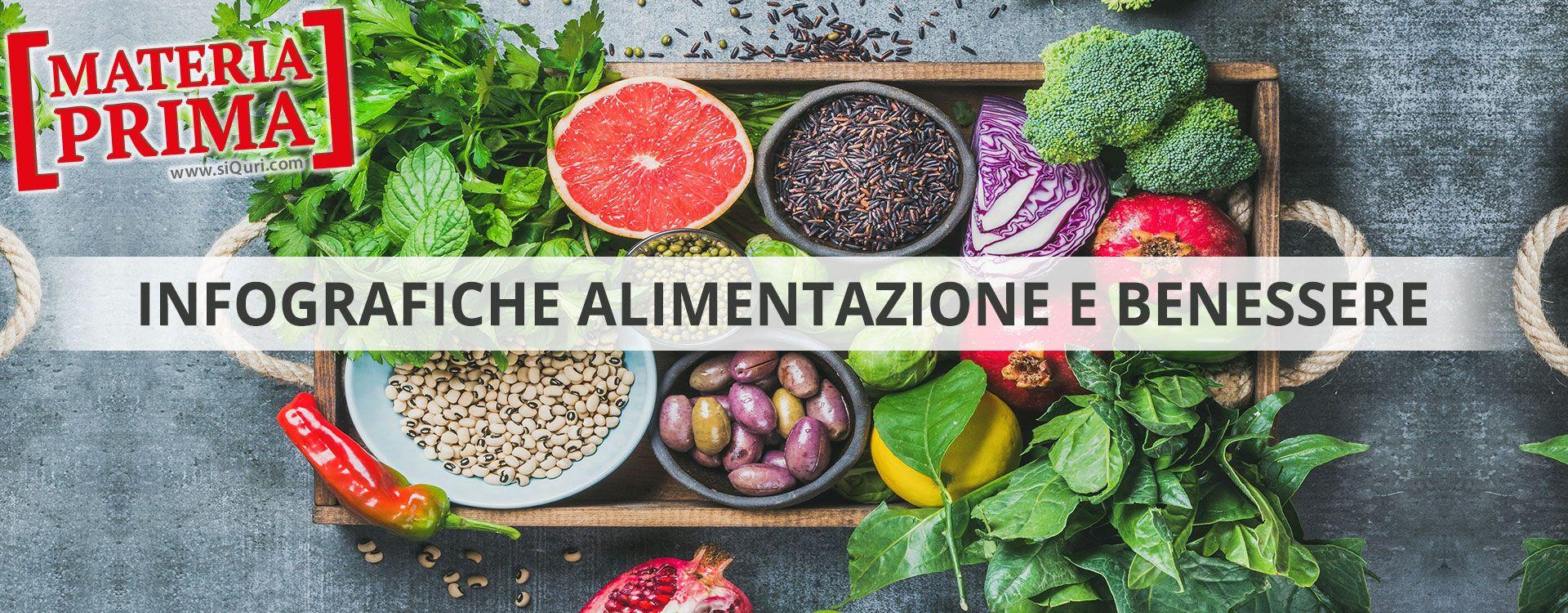 Scarica Le Migliori Infografiche Di Alimentazione Salute E Benessere