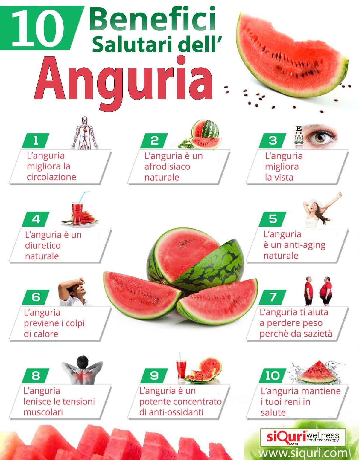 Proprietà nutrizionali del succo d'anguria
